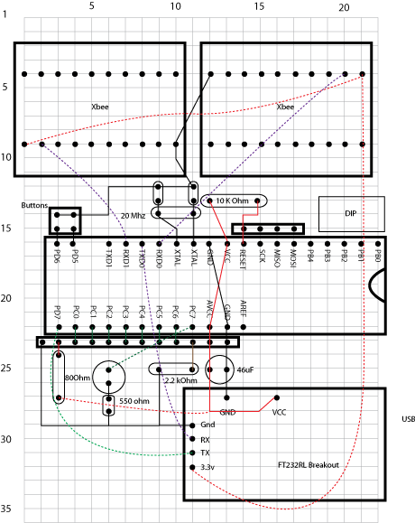 Pattern of 2 Xbee receiver
